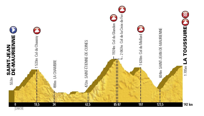 Etape du Tour, 2015, route, pic: ASO