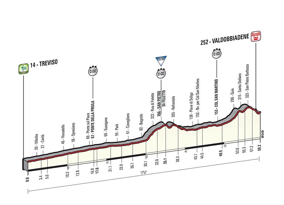 Giro d'Italia, 2015, route, pic: RCS Sport