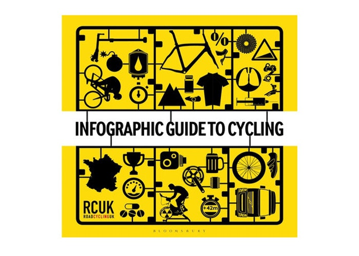 RCUK infographic guide to cycling